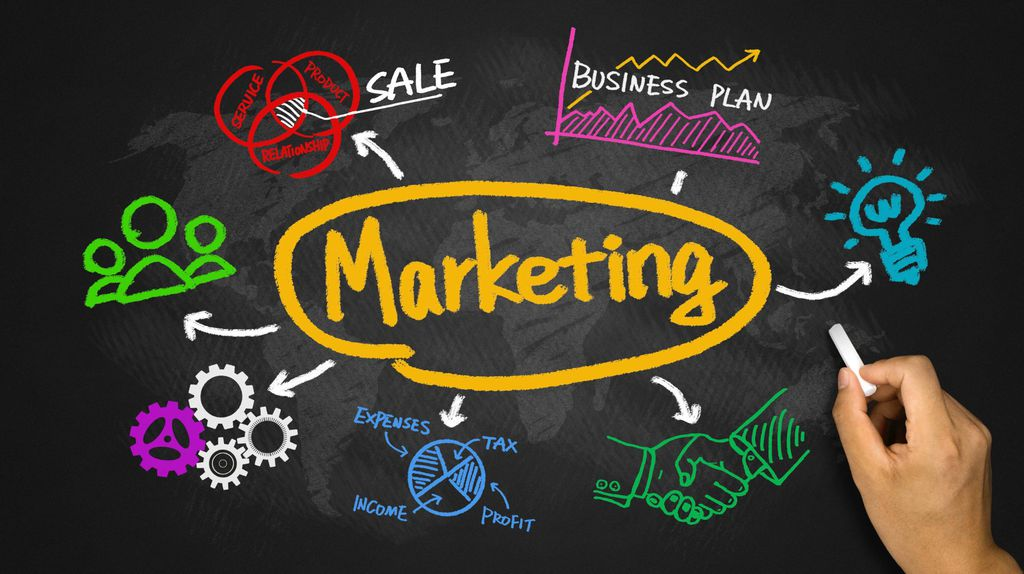 Hoạt động Marketing